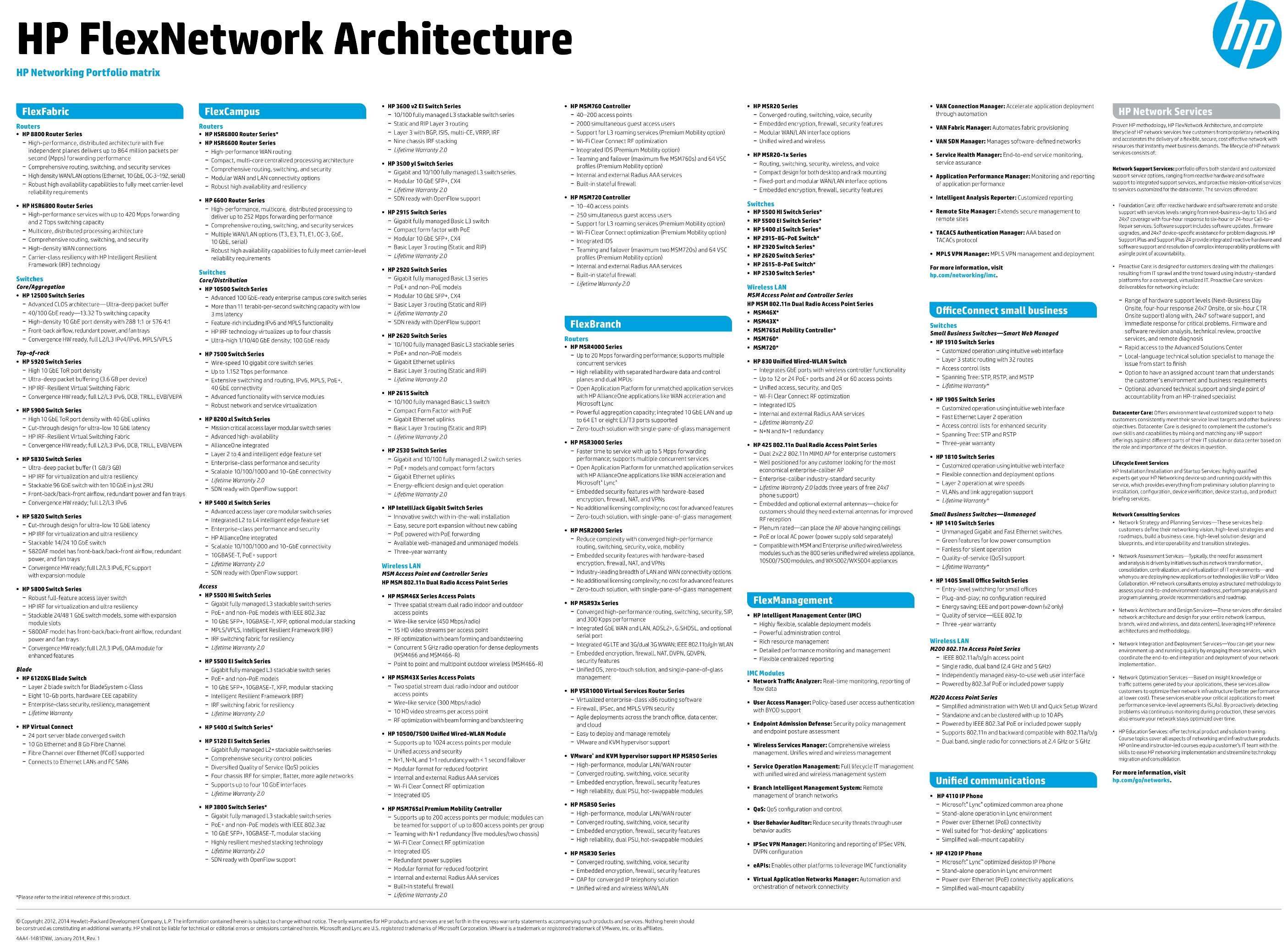 HP_FlexNetwork_Architecture_2014-2