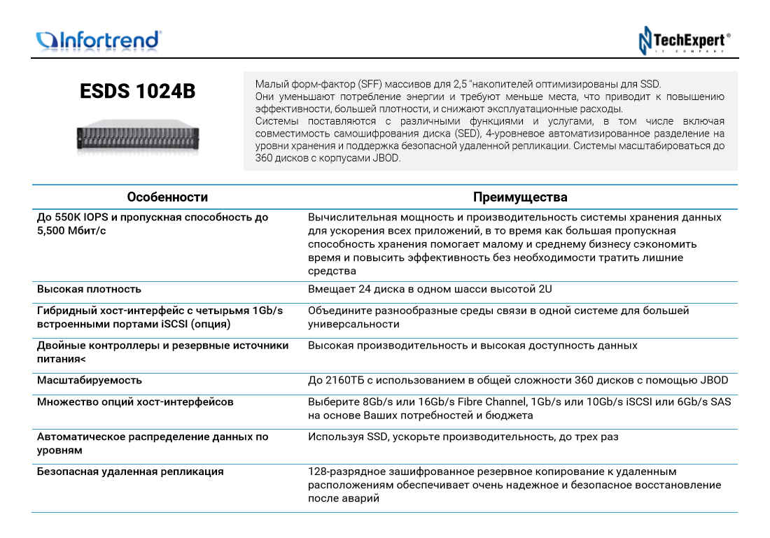 Infortrend-ESDS-1024B
