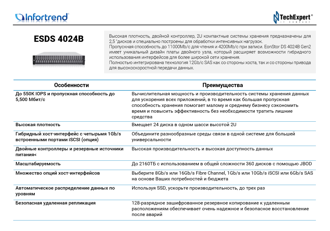Infortrend-ESDS-4024B