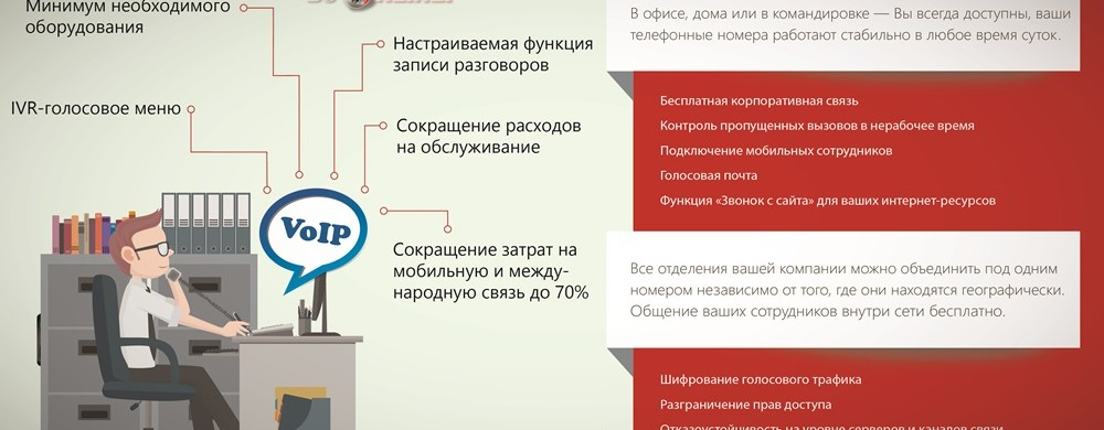 Asterisk-IP-telephony