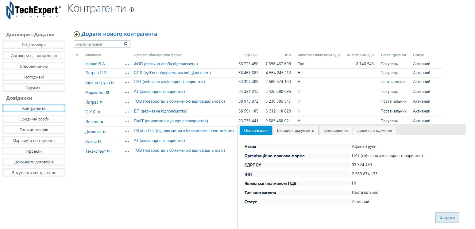 Система электронного документооборота. Справочник